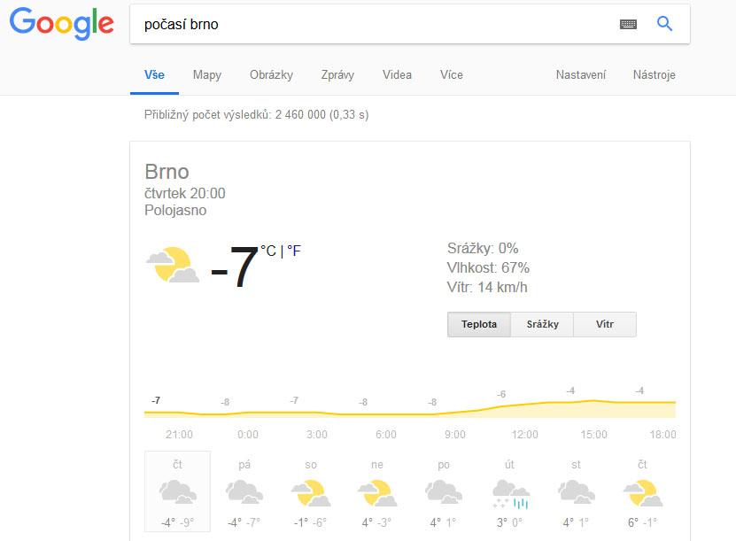 Knowledge Graph - počasí